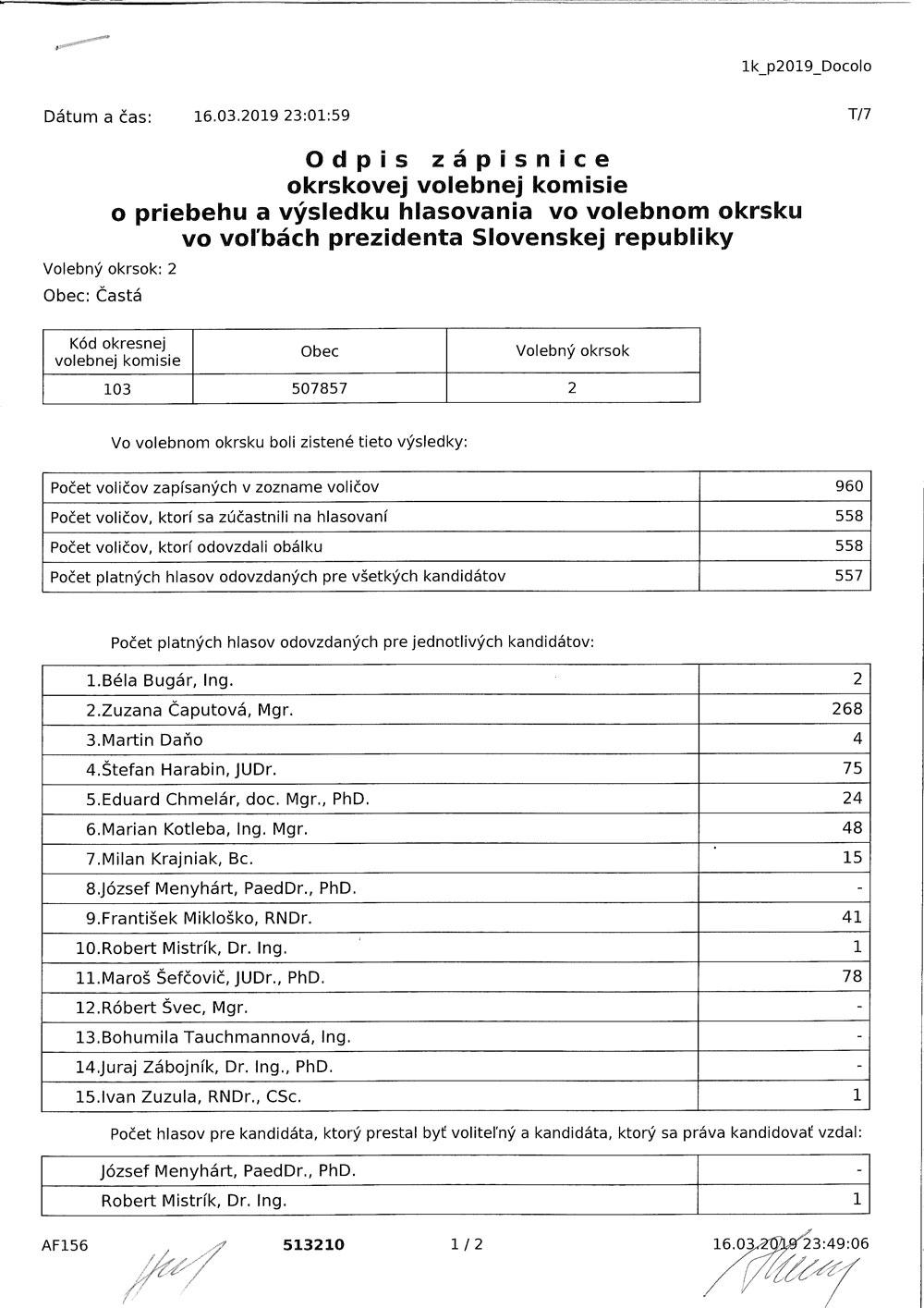 /odpis_zapisnice_priebeh_vysledky_hlasovania2019_volby_prezidenta